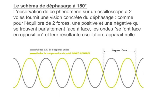 Protection ondes 2